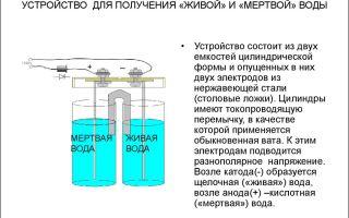 Активатор воды. устройство для получения живой воды