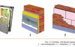 Варианты утепления стен дома снаружи: материалы и технологические решения