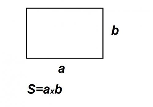 Как измерить квадраты в комнате