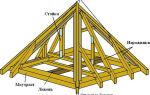 Виды и особенности стропильных конструкций