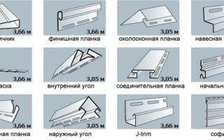 Монтаж винилового сайдинга и виды профилей