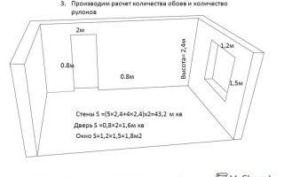 Как рассчитать квадратуру комнаты: основные методы