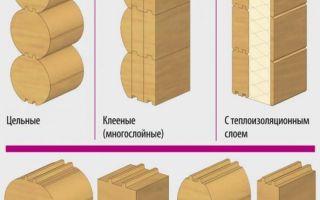 Виды материалов в зависимости от размера бруса