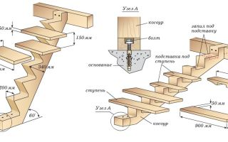 Конструкция деревянных лестниц