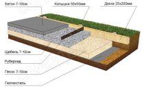 Садовые дорожки из бетона. технология устройства бетонной дорожки