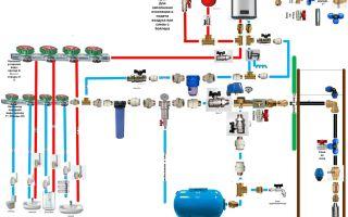 Схемы водоснабжения частного дома: с гидроаккумулятором и накопительным баком, разводка
