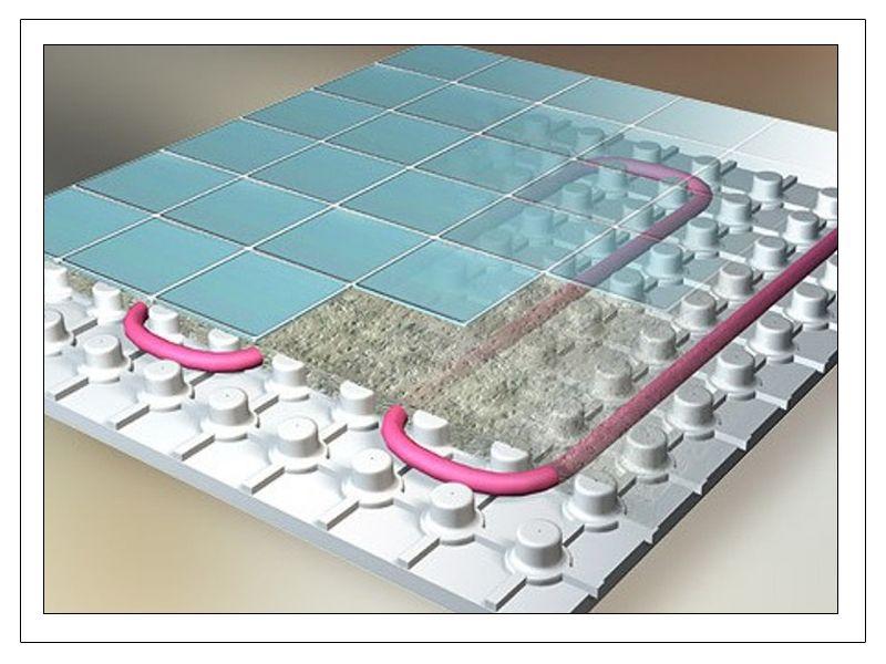 Пенополистирол для теплого пола характеристики и способы укладки